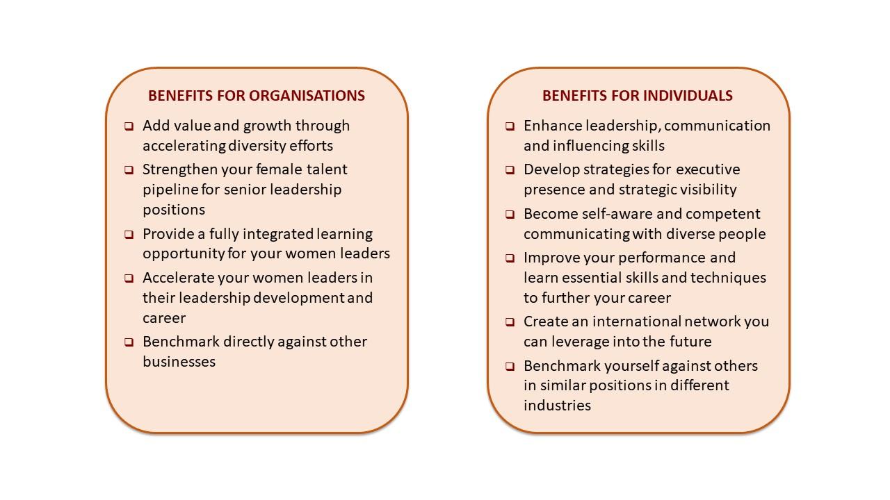 women in leadership program benefits